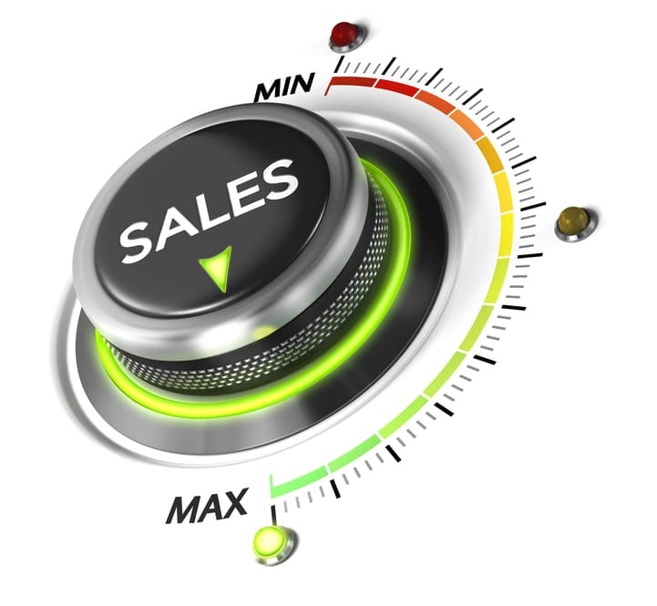 Sales Personality Tests | Sales Testing | Sales Profile Tests