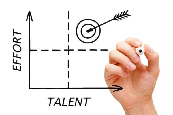 Effort Talent Success