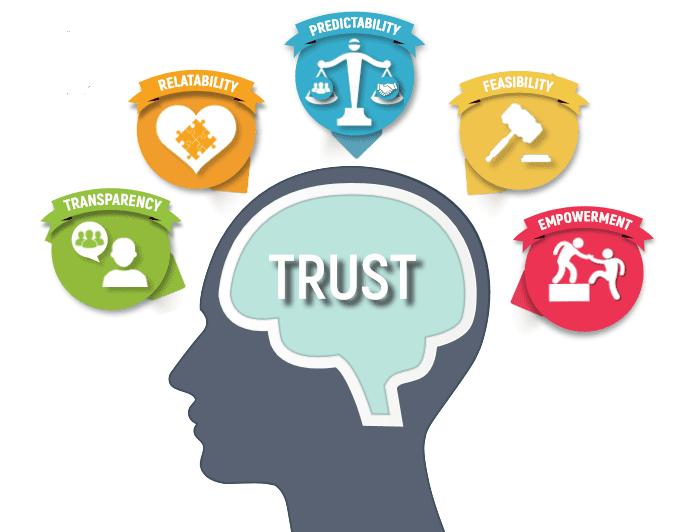Trust Profile