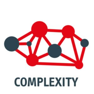 complexity, VUCA, ira s wolfe